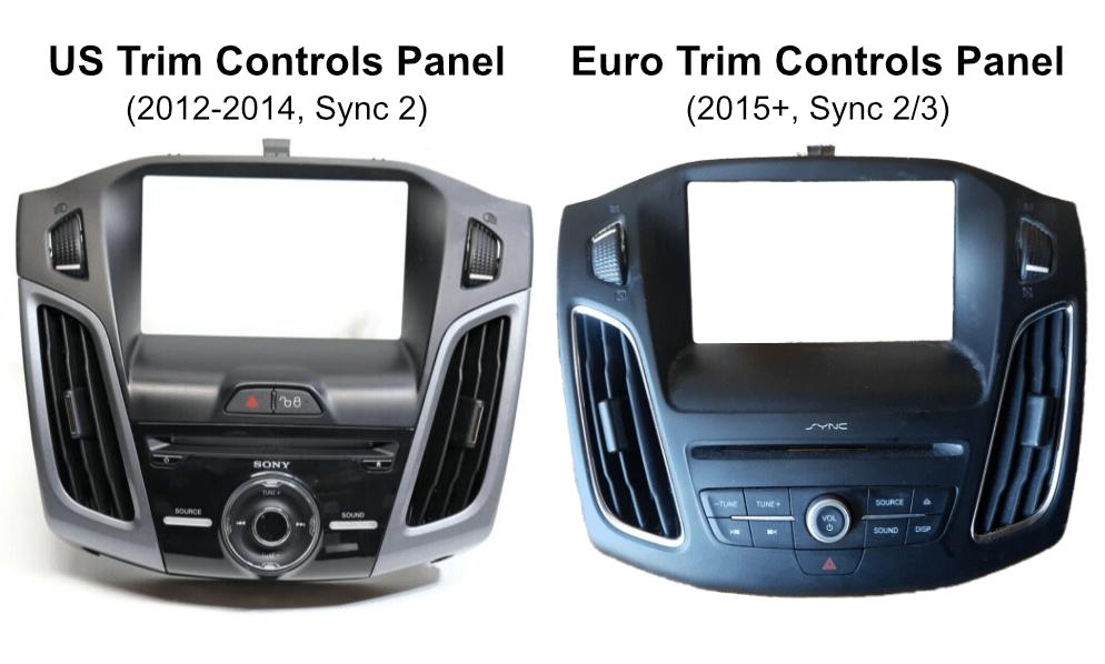 us trim vs euro trim
